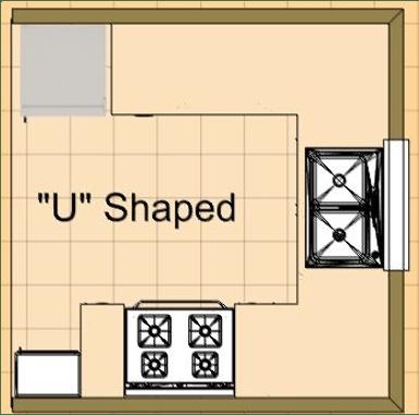"""U"" Shaped kitchen blueprint"