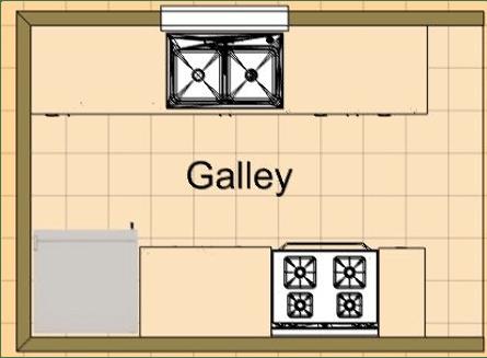"""Galley"" Shaped kitchen blueprint"
