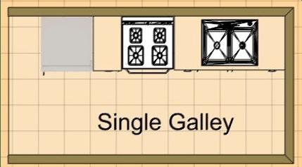 """Single Galley"" Shaped kitchen blueprint"